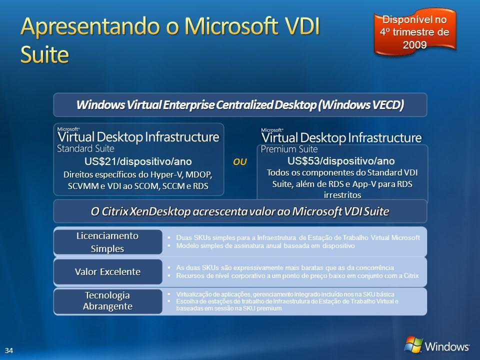 Apresentando o Microsoft VDI Suite