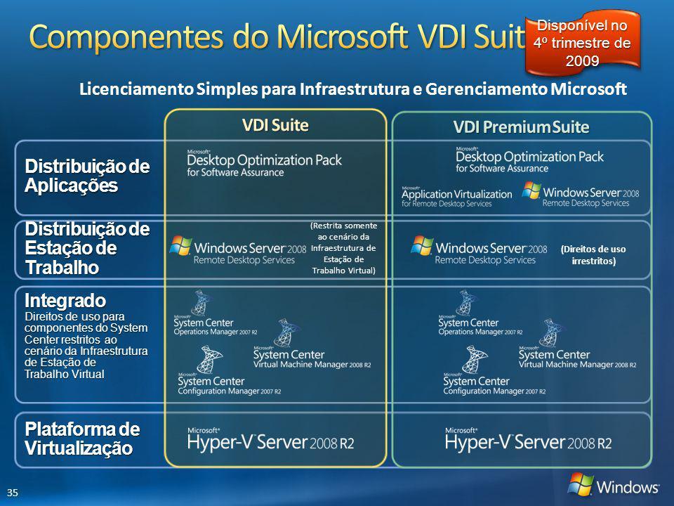 Componentes do Microsoft VDI Suite