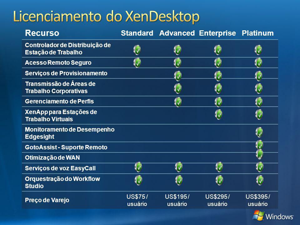 Licenciamento do XenDesktop