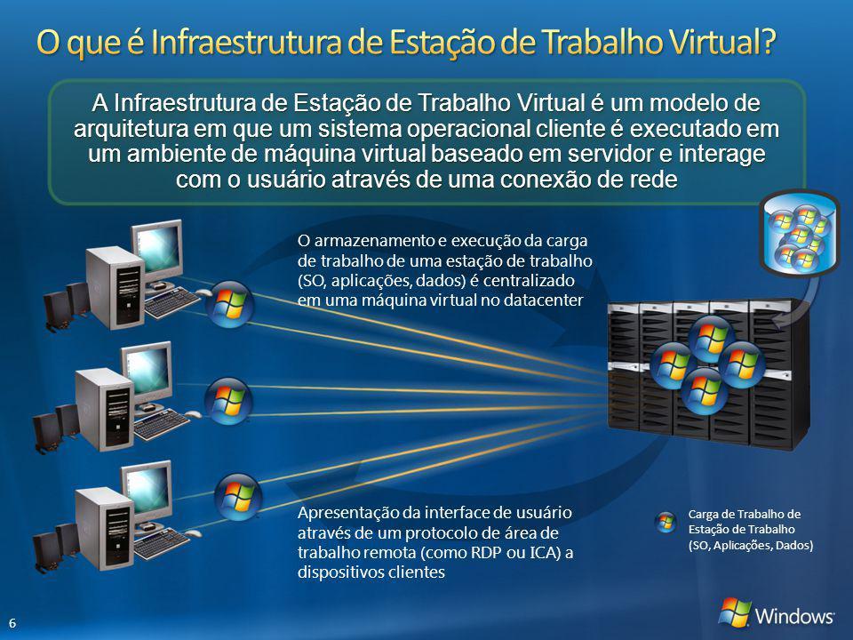 O que é Infraestrutura de Estação de Trabalho Virtual