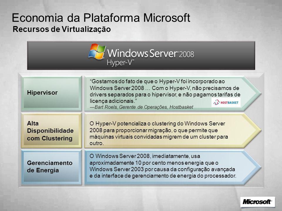 Economia da Plataforma Microsoft