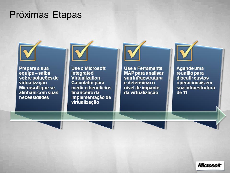 Próximas Etapas Prepare a sua equipe – saiba sobre soluções de virtualização Microsoft que se alinham com suas necessidades.