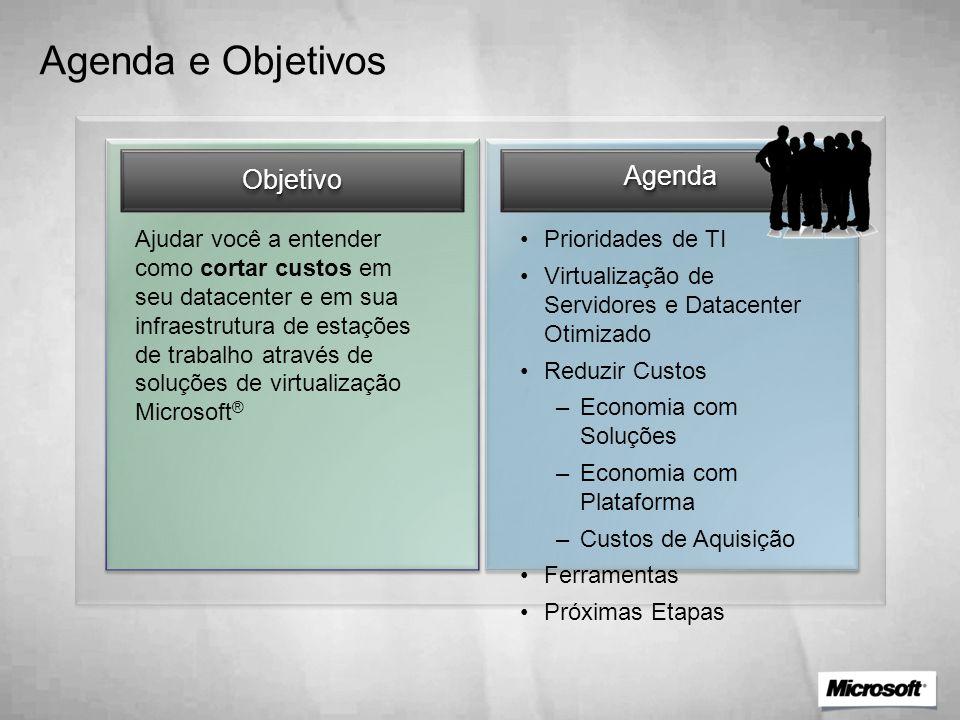 Agenda e Objetivos Agenda Objetivo