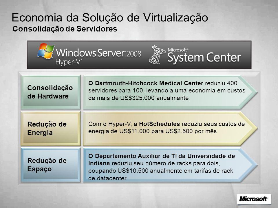 Economia da Solução de Virtualização