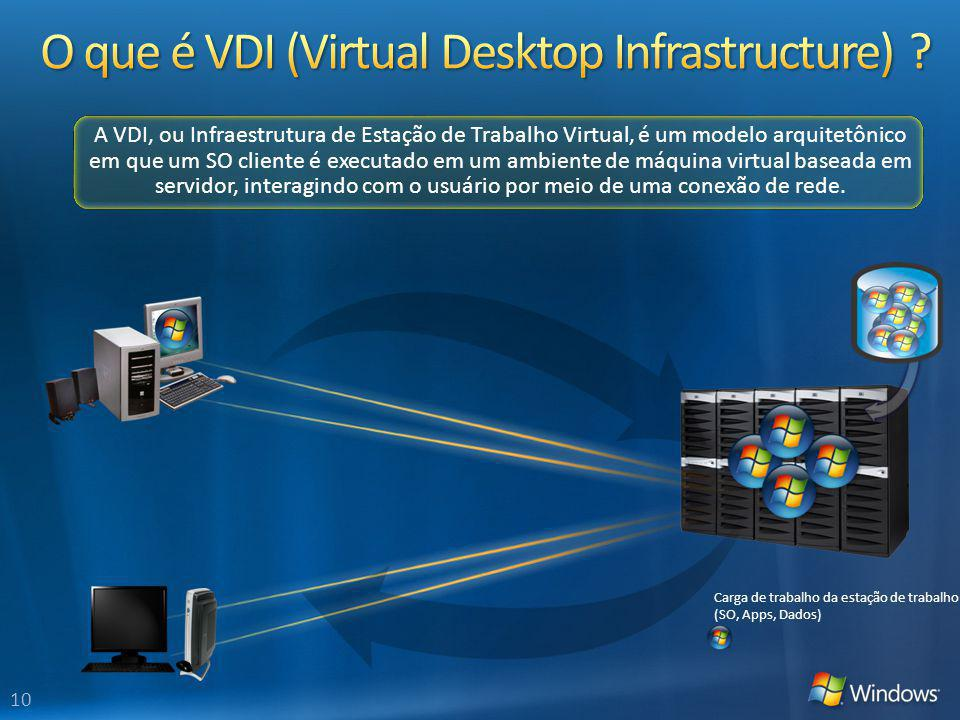 O que é VDI (Virtual Desktop Infrastructure)