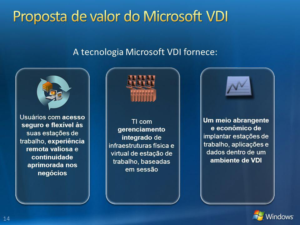 Proposta de valor do Microsoft VDI