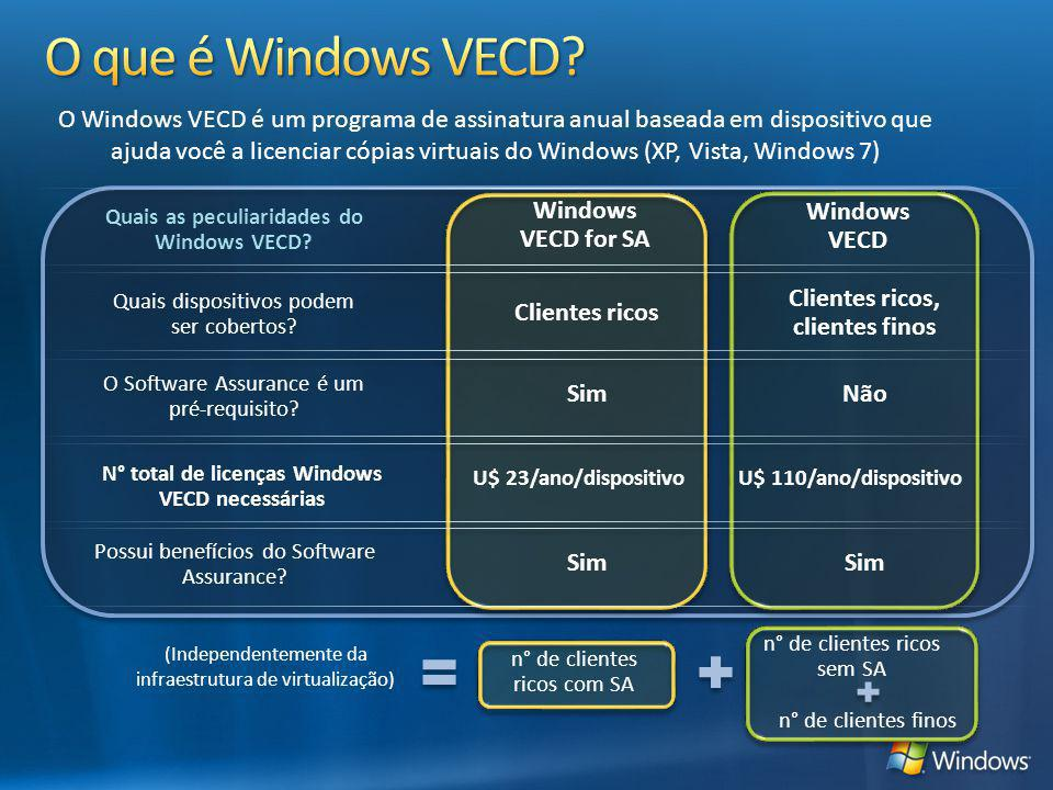 Quais as peculiaridades do Windows VECD