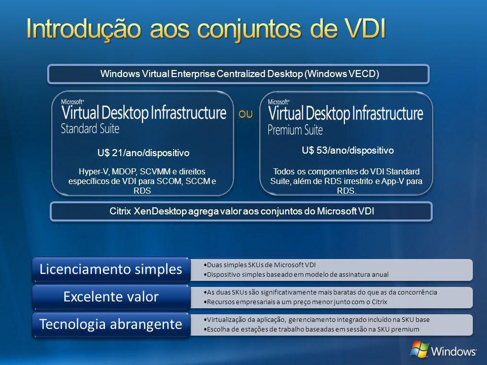 Introdução aos conjuntos de VDI