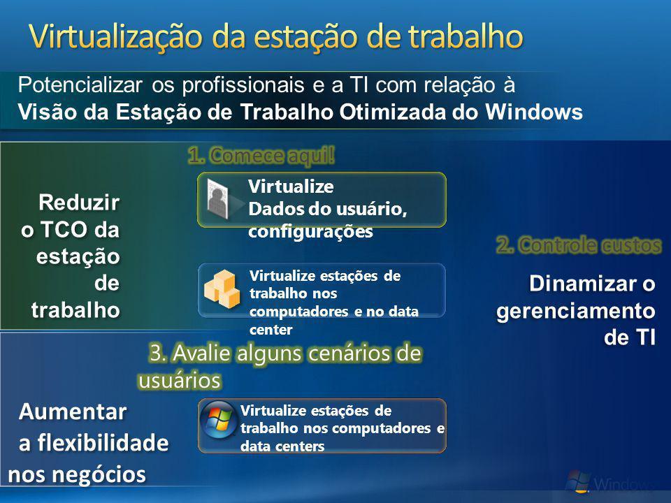 Virtualização da estação de trabalho