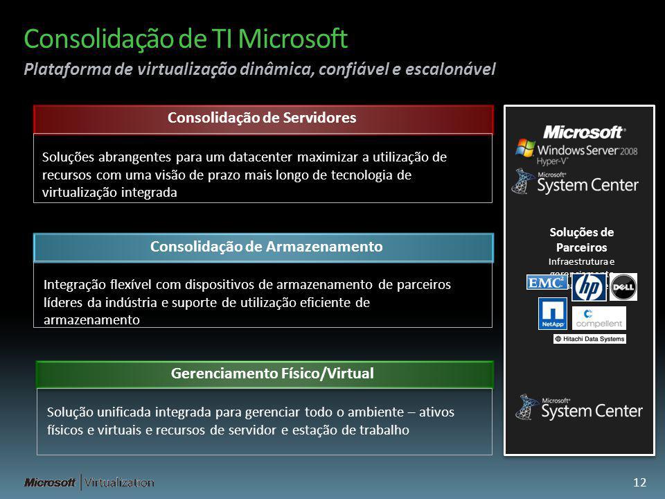 Consolidação de TI Microsoft