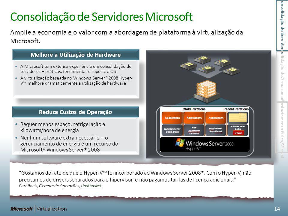 Consolidação de Servidores Microsoft