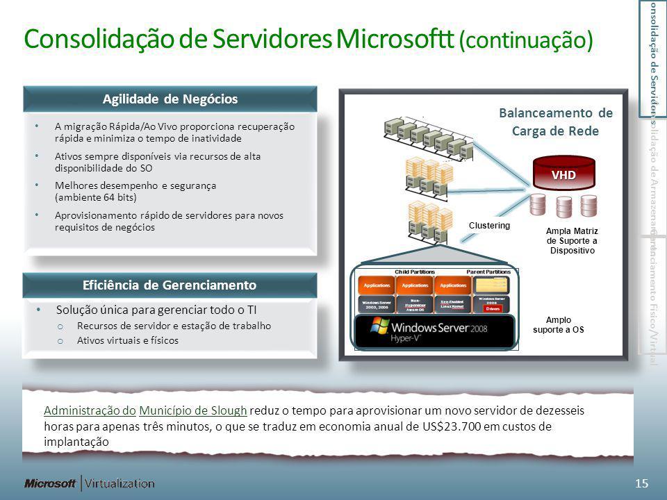 Consolidação de Servidores Microsoftt (continuação)
