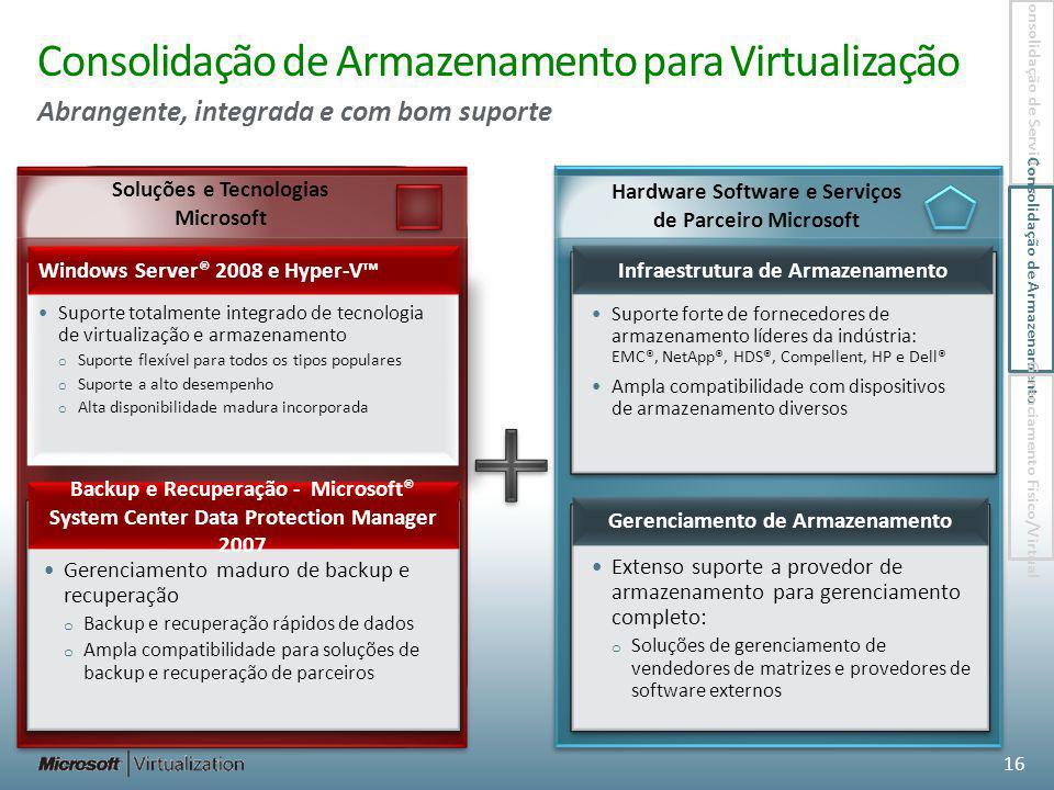 Consolidação de Armazenamento para Virtualização