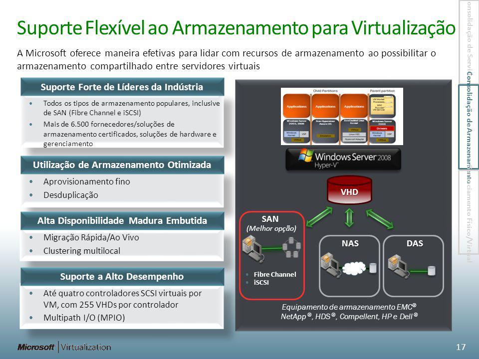 Suporte Flexível ao Armazenamento para Virtualização