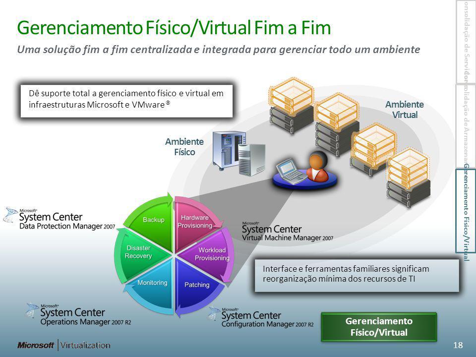 Gerenciamento Físico/Virtual Fim a Fim