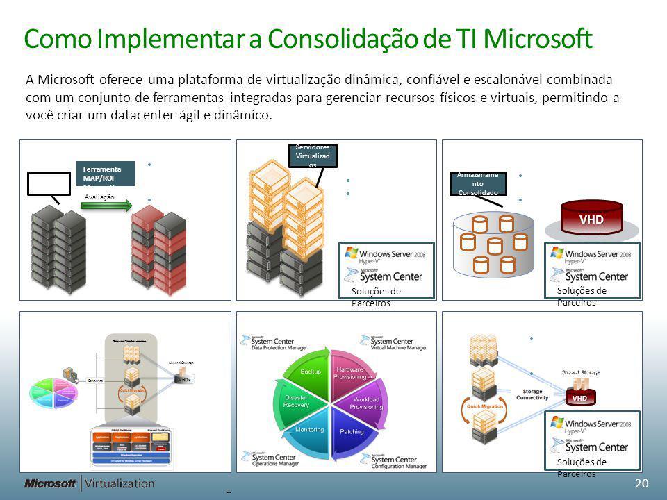 Como Implementar a Consolidação de TI Microsoft