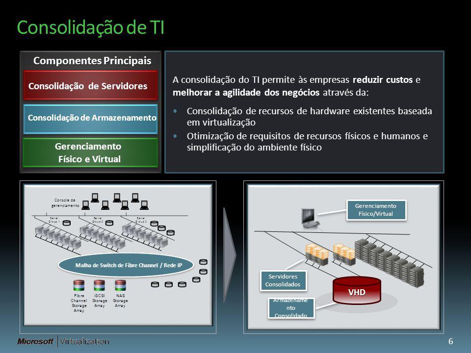 Consolidação de TI Componentes Principais