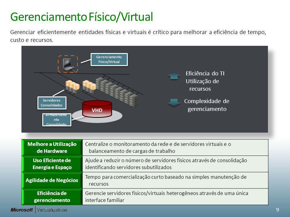 Gerenciamento Físico/Virtual