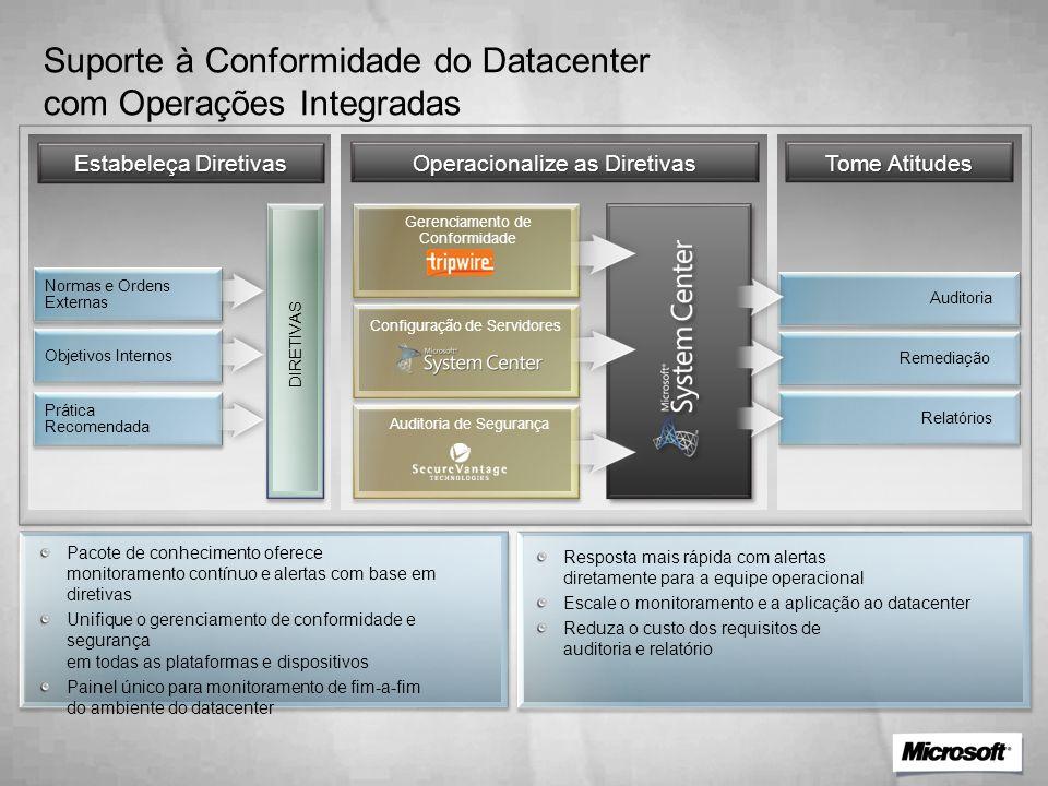 Suporte à Conformidade do Datacenter com Operações Integradas