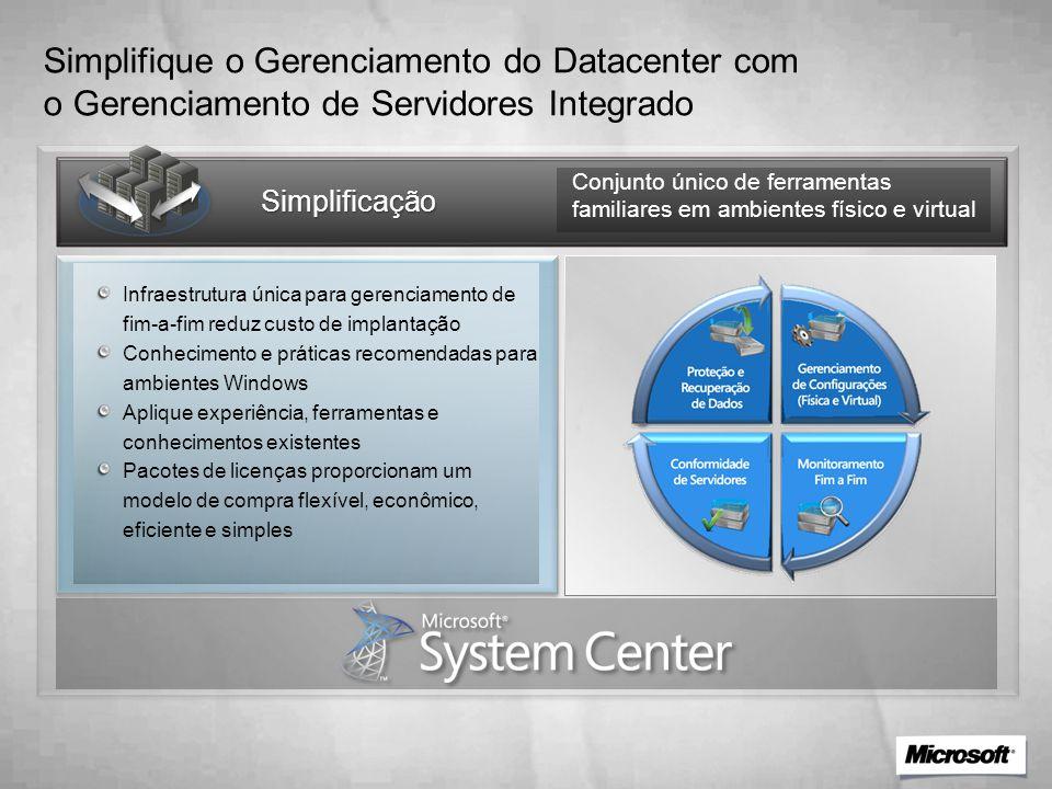 Simplifique o Gerenciamento do Datacenter com o Gerenciamento de Servidores Integrado