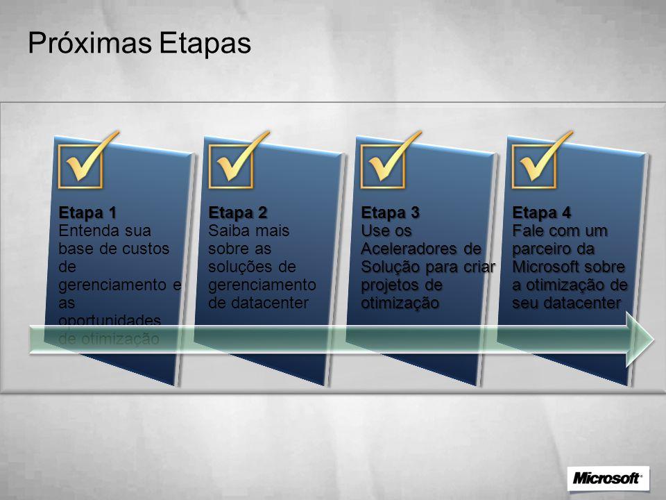 Próximas Etapas Etapa 1. Entenda sua base de custos de gerenciamento e as oportunidades de otimização.
