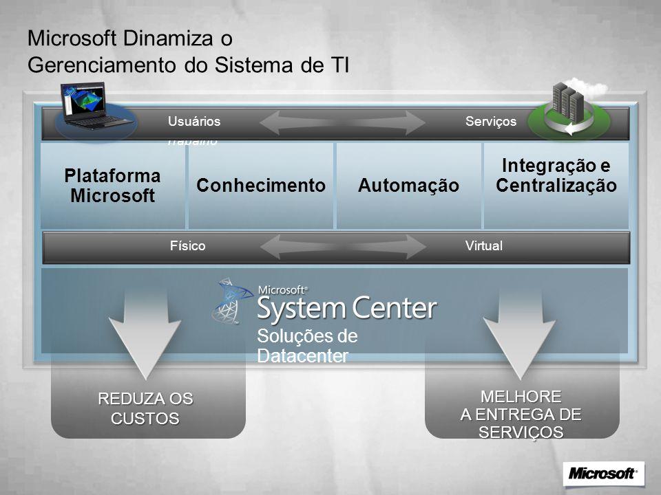 Microsoft Dinamiza o Gerenciamento do Sistema de TI