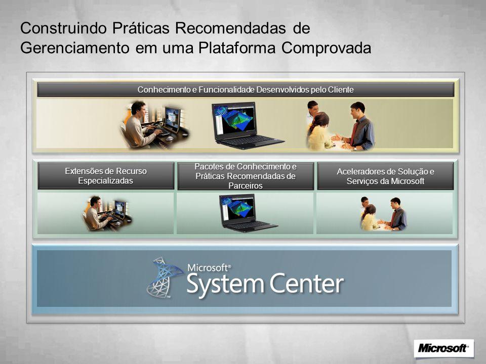 Construindo Práticas Recomendadas de Gerenciamento em uma Plataforma Comprovada