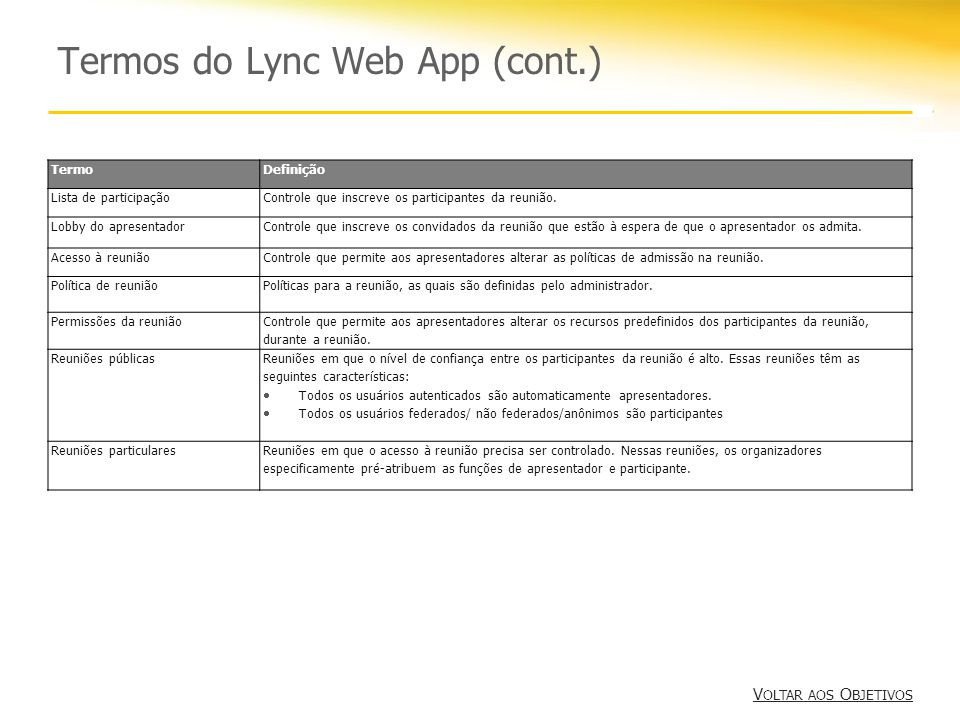 Termos do Lync Web App (cont.)