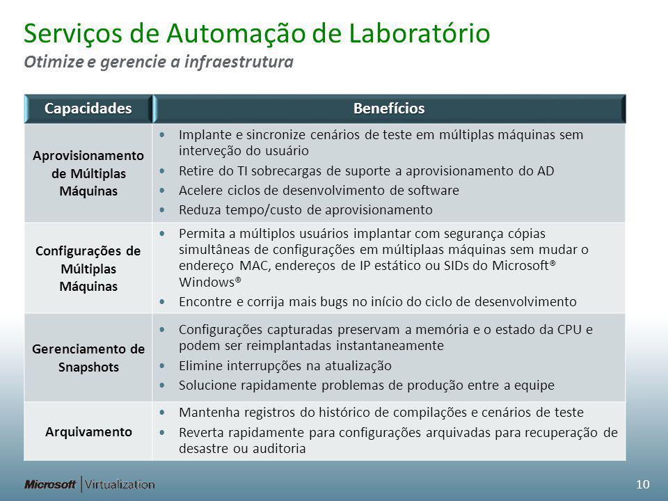 Serviços de Automação de Laboratório