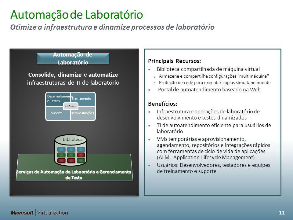 Automação de Laboratório