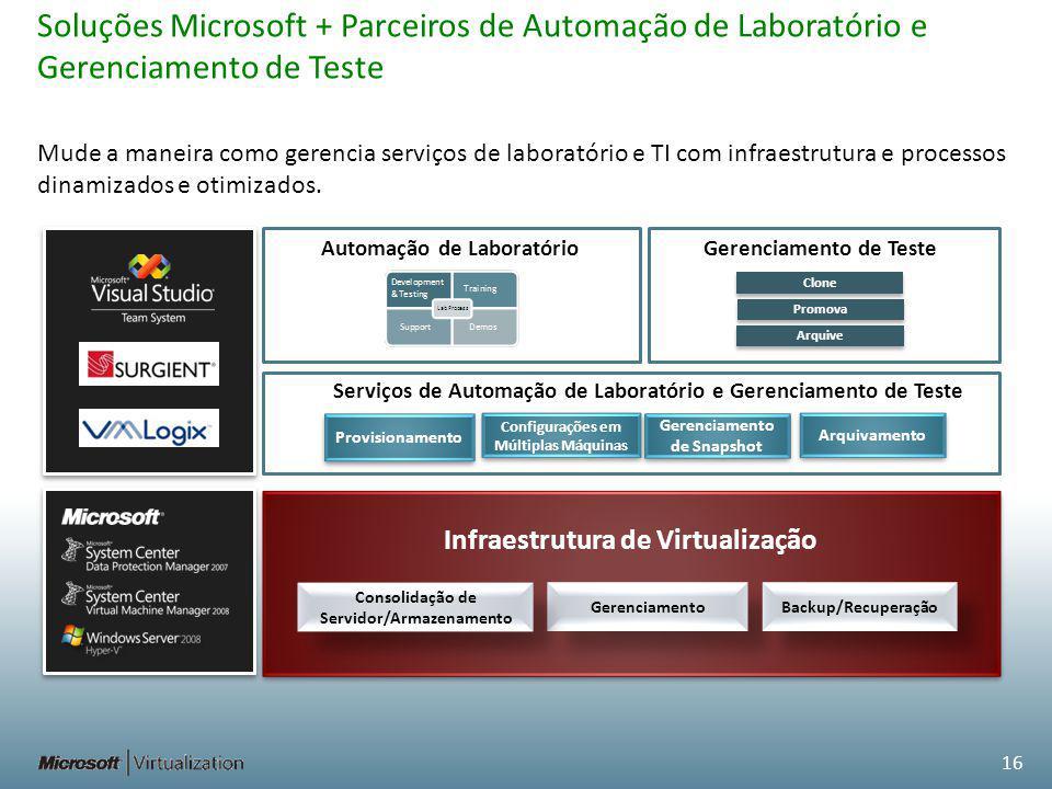 Soluções Microsoft + Parceiros de Automação de Laboratório e Gerenciamento de Teste