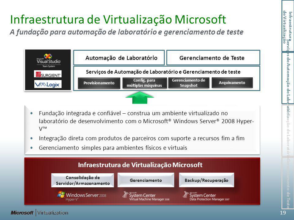 Infraestrutura de Virtualização Microsoft A fundação para automação de laboratório e gerenciamento de teste