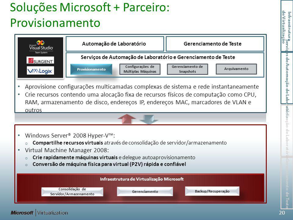 Soluções Microsoft + Parceiro: Provisionamento