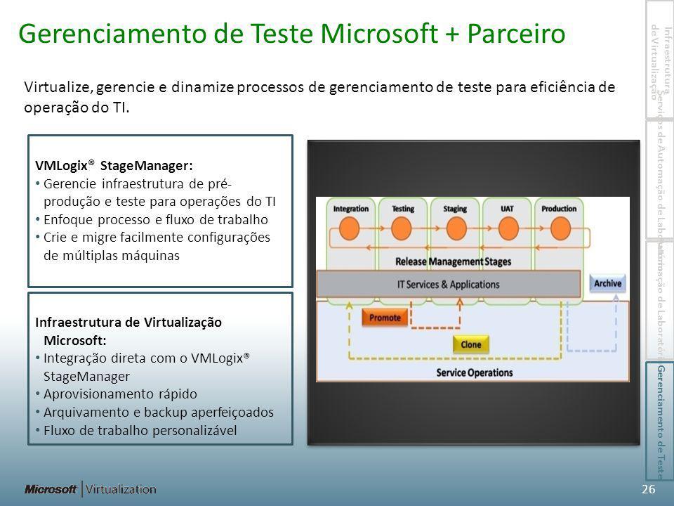 Gerenciamento de Teste Microsoft + Parceiro