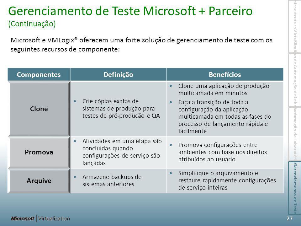 Gerenciamento de Teste Microsoft + Parceiro (Continuação)
