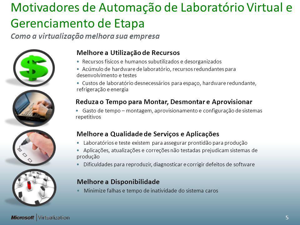 Motivadores de Automação de Laboratório Virtual e Gerenciamento de Etapa