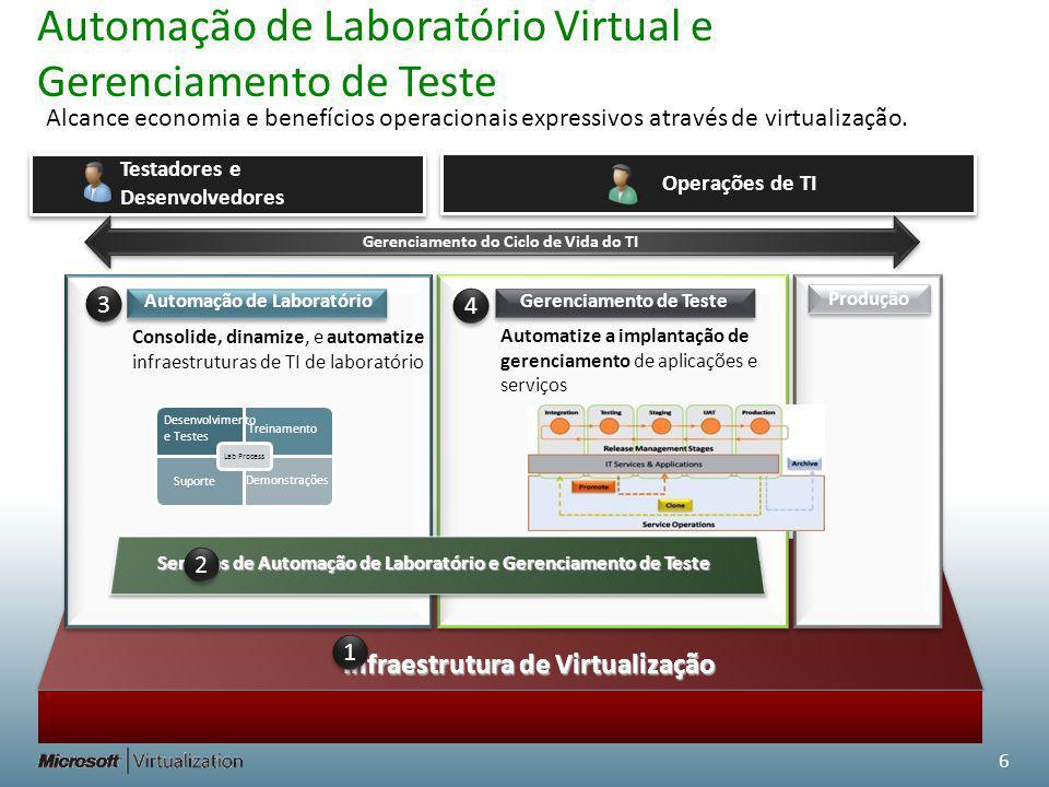 Automação de Laboratório Virtual e Gerenciamento de Teste
