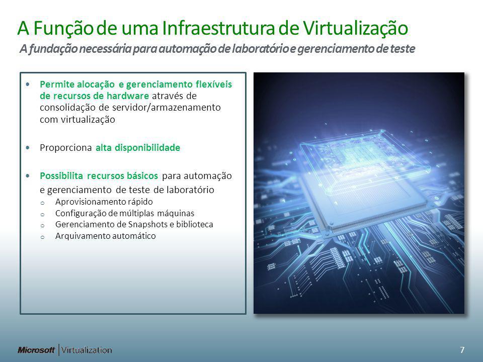 A Função de uma Infraestrutura de Virtualização A fundação necessária para automação de laboratório e gerenciamento de teste