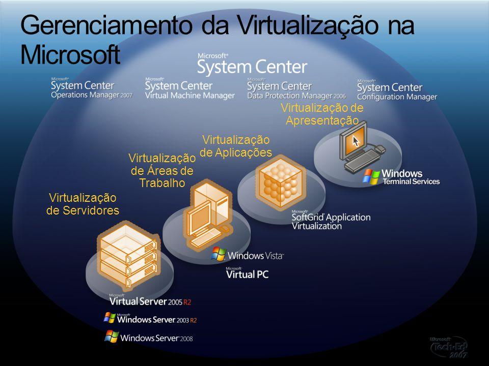 Gerenciamento da Virtualização na Microsoft