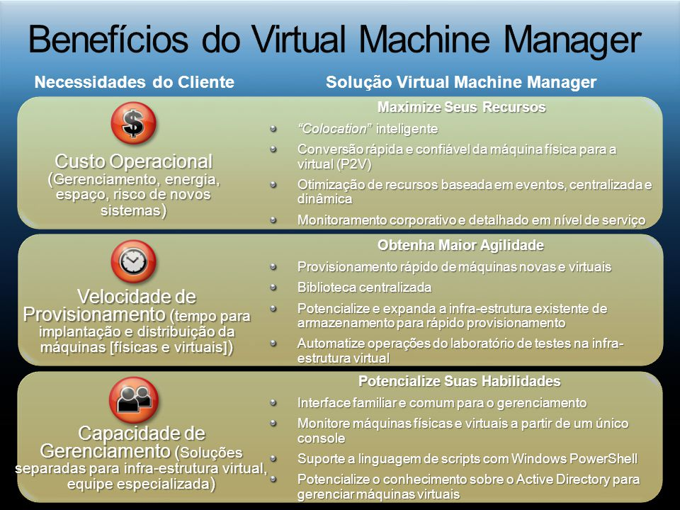 Benefícios do Virtual Machine Manager