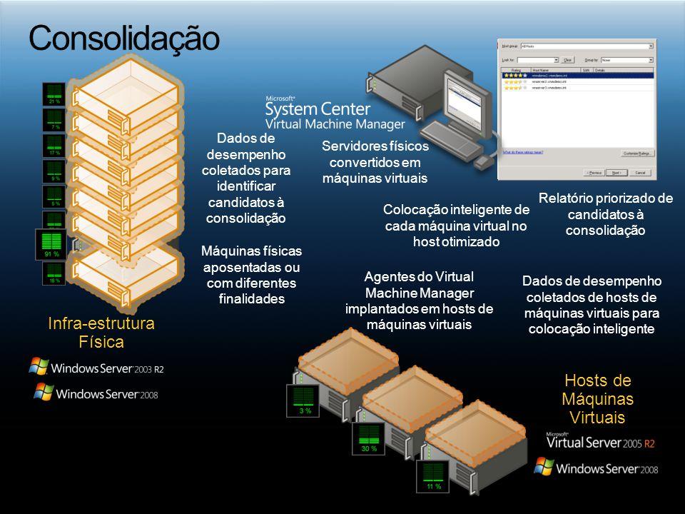 Consolidação Infra-estrutura Física Hosts de Máquinas Virtuais