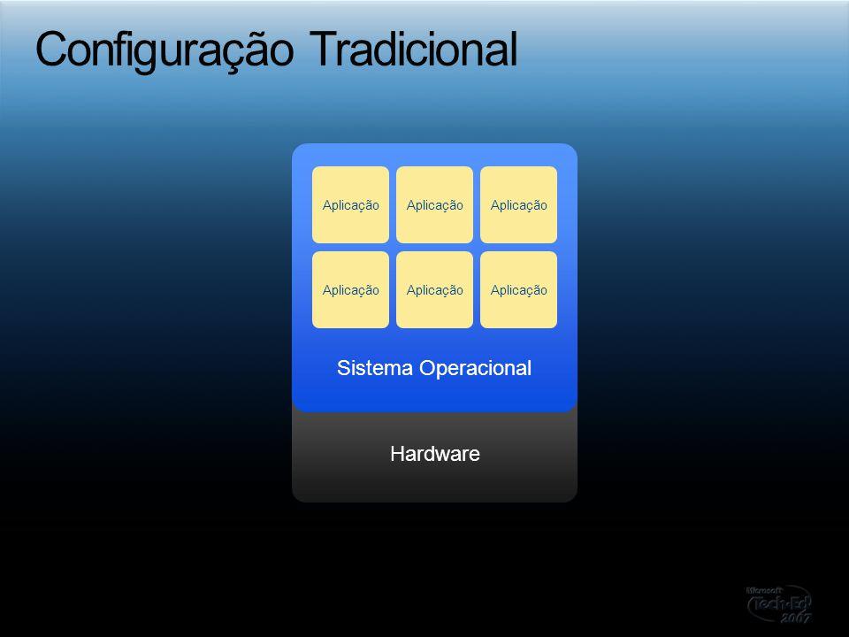 Configuração Tradicional