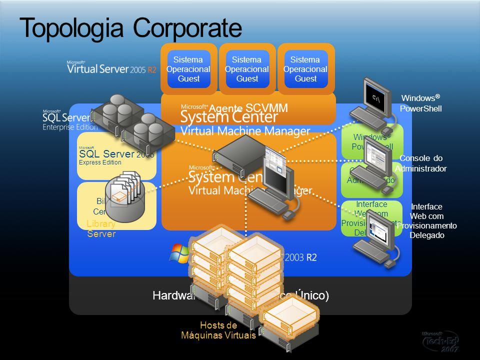 Topologia Corporate Hardware (Servidor Físico Único) Agente SCVMM