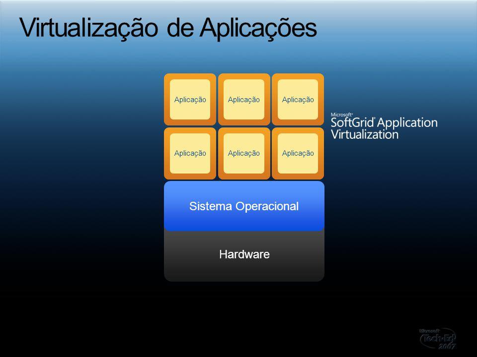 Virtualização de Aplicações