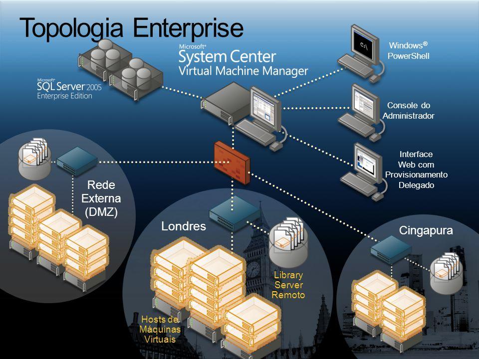 Topologia Enterprise Londres Cingapura Rede Externa (DMZ)