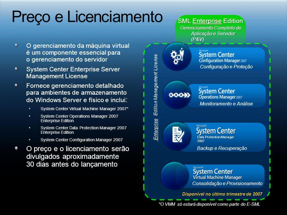 Preço e Licenciamento SML Enterprise Edition. Gerenciamento Completo de Aplicação e Servidor (P&V)
