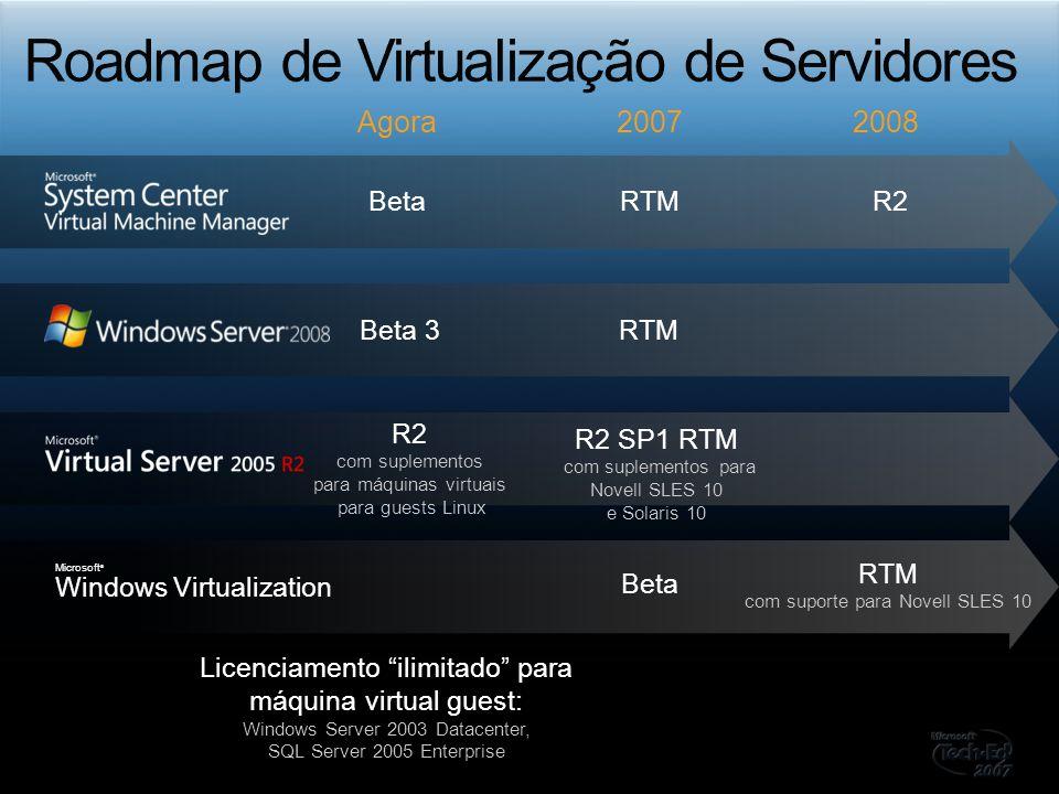 Roadmap de Virtualização de Servidores