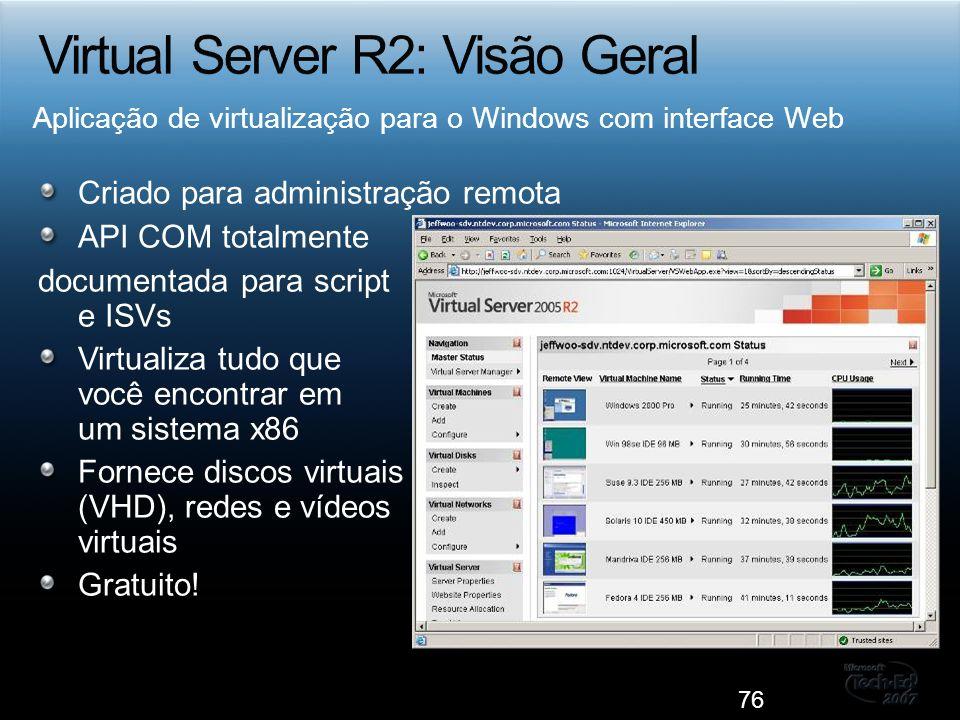 Virtual Server R2: Visão Geral