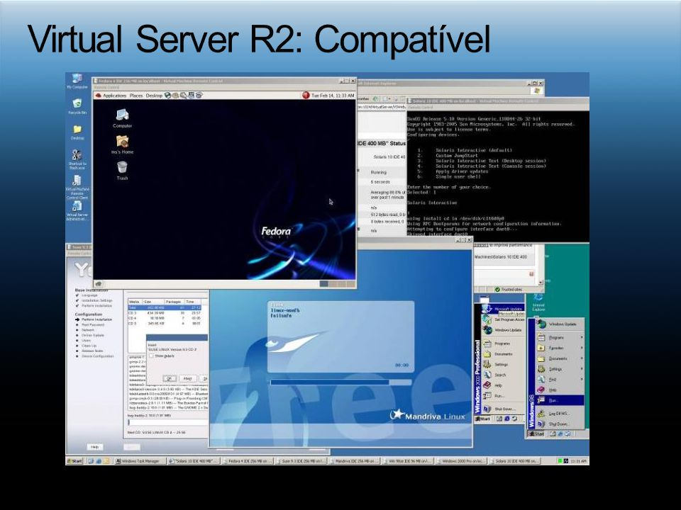 Virtual Server R2: Compatível