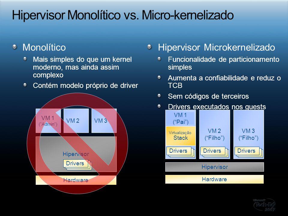 Hipervisor Monolítico vs. Micro-kernelizado